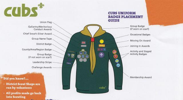 Cub Scouts position of badges on uniform